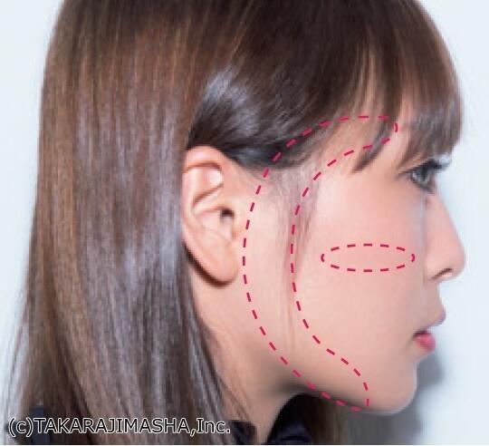 面部化妆技巧