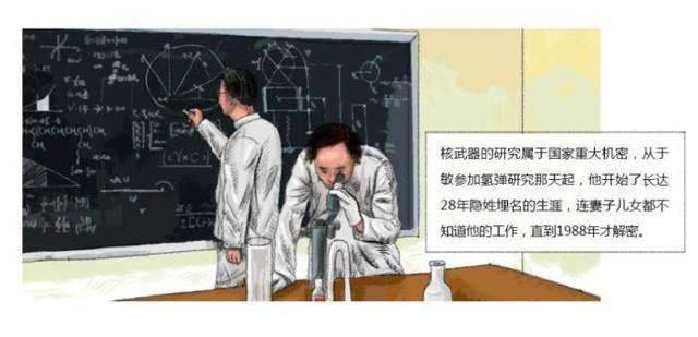 中国最大的氢弹威力_人类仅存的30枚氢弹,是被中国保存的,这位科学家让美国恨透了!