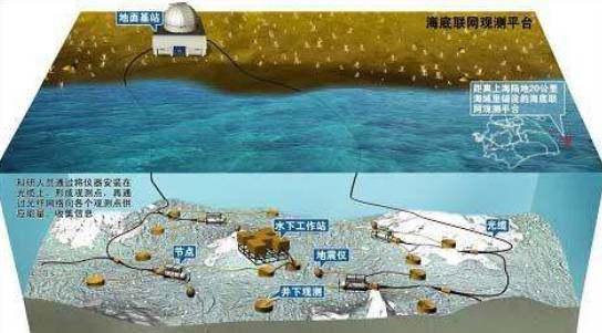 解气!一月之内,中国在南海干下三件大事,谁敢来犯必将有去无回!