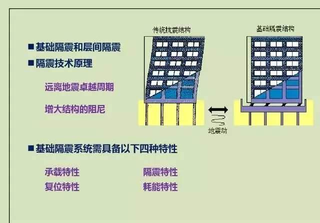 安徽微威集团正式试制建筑橡胶减震支座(图3)