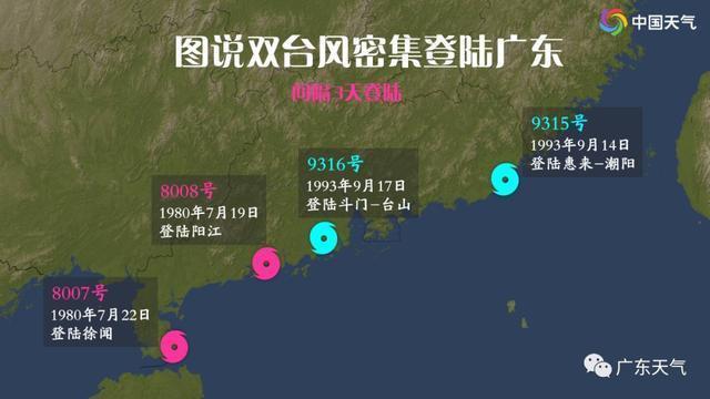 """风王""""山竹""""进入南海!广东开启最高级别防御!"""