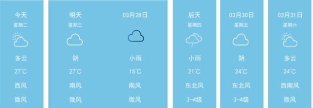 【安康】明天(3/28) 阴 微风 空气质量优