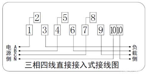 单相费控电能表