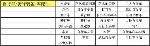 开封seo:黑帽技术站群在淘客界的多开利用