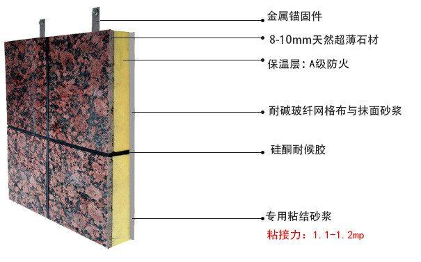 西安外墙保温板保温材料施工要点及注意事项!
