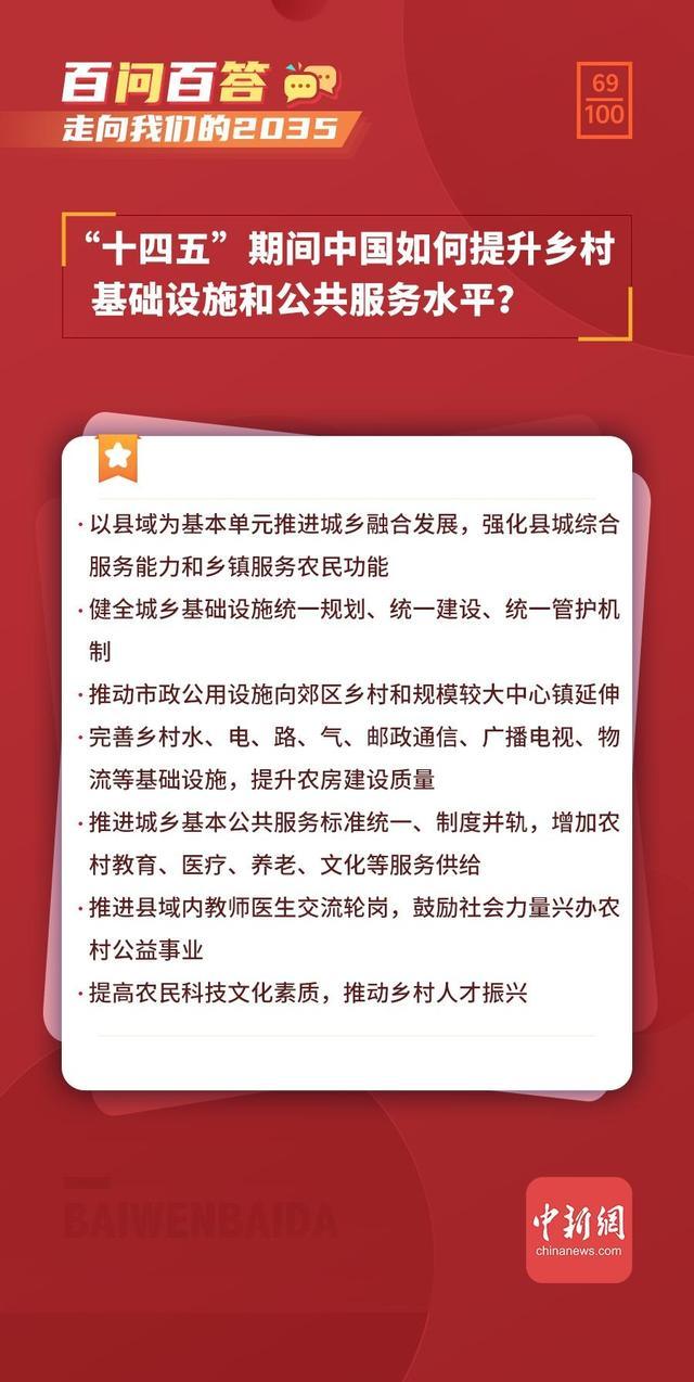 """「走向我們的2035·百問百答」""""十四五""""期間中國如何提升鄉村基礎設施和公共服務水平?"""