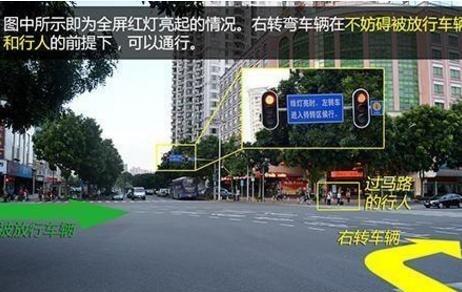 哪种红灯不可右转图解,开车右转,右转闯红灯,机动车驾驶证违章查询官方网站