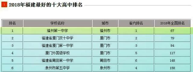 福建省高中毕业证样本(图4)