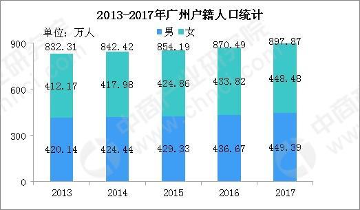 广州公厕规定女士厕位数为男士两倍 2018广州