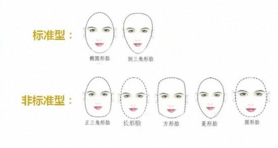 髮型與臉型搭配技巧,你選對髮型了嗎?
