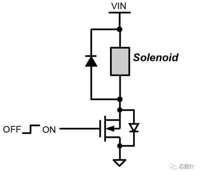 電磁閥驅動的最佳方式是什么?(圖3)