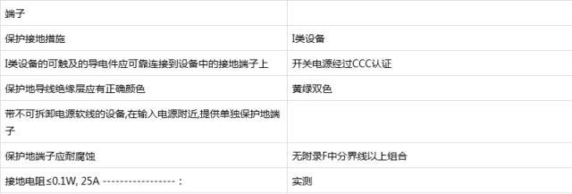 深圳3c认证