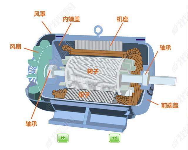 电动机保护器对电机出现的12条问题处理方式!!(图1)