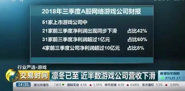 游戏版号正式宣布解冻:韩国游戏公司股价立马暴涨[多图]图片1