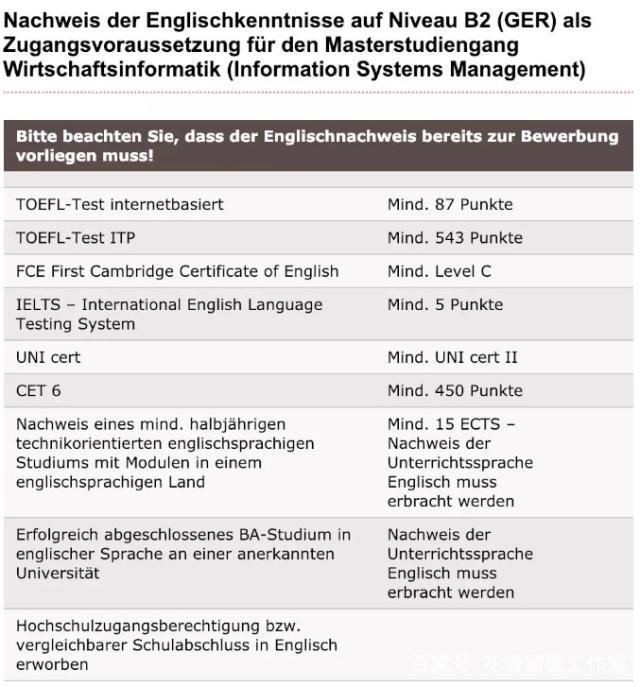 德国留学 | 这些德国大学承认四六级作为入学语