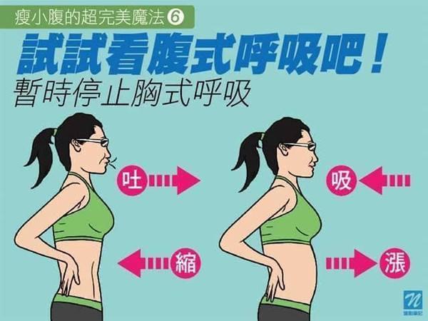 腹式呼吸能减肚子上的赘肉?正确的腹式呼吸法-轻博客