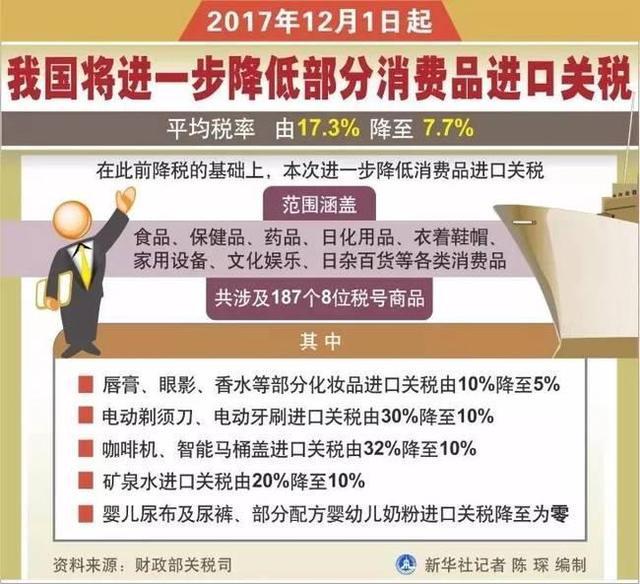 报告称中国成仅次于美国的全球第二大奢侈品市场