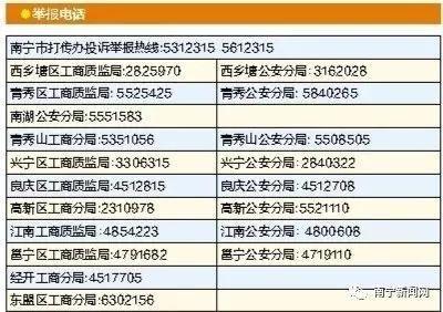 广西南宁举报传销最高可获奖励5000元!