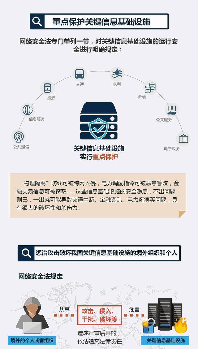 《中华人民共和国网络安全法》Crel+F可以快速查询 ---持续更新!!! 第5张