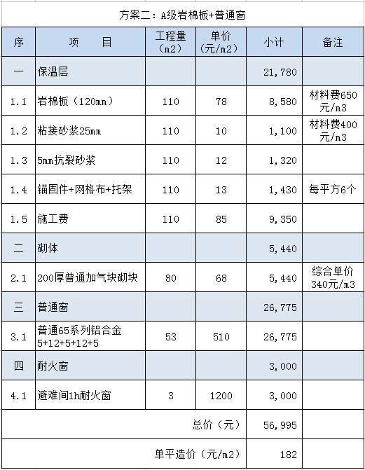 鑫源消防:耐火窗为什么贵,贵在哪里?(图5)