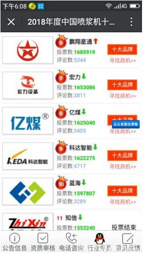 2018年度中国喷浆机品牌评比,鹏翔星通大受欢迎