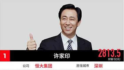 福布斯2017中国富豪榜公布 最有钱的人竟然是他?