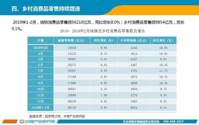 1-2月經濟運行情況_2018年1-2月份通信業經濟運行情況:電信業務總量同比增長117%(附...