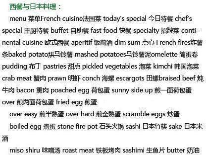 几乎所有食物的英文翻译,中西餐等的常用英语