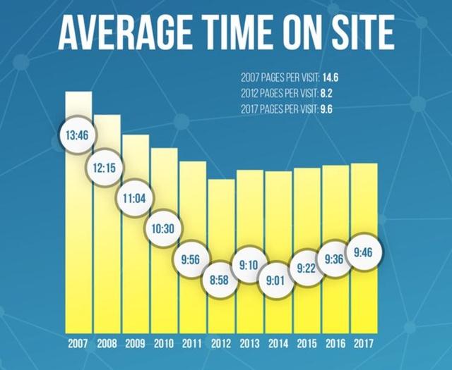 什么什么网站:全球最大成人网站建立十周年,他们的用户有哪些变化?-U9SEO