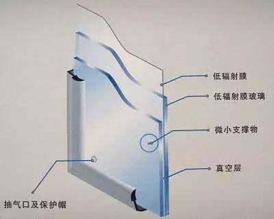 真空玻璃会取代中空玻璃吗?