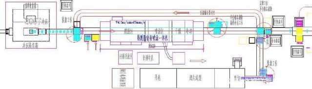 前瞻性技改策略引领叠板式换热器生产线智能化改造