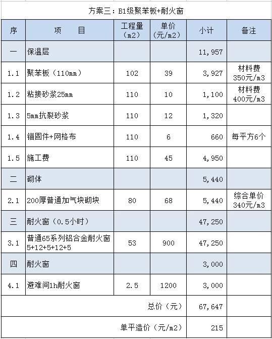 鑫源消防:耐火窗为什么贵,贵在哪里?(图6)