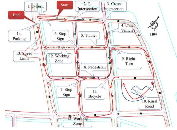 图9. 智能车比赛测试项