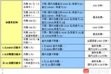 英飞娱乐注册送8-88