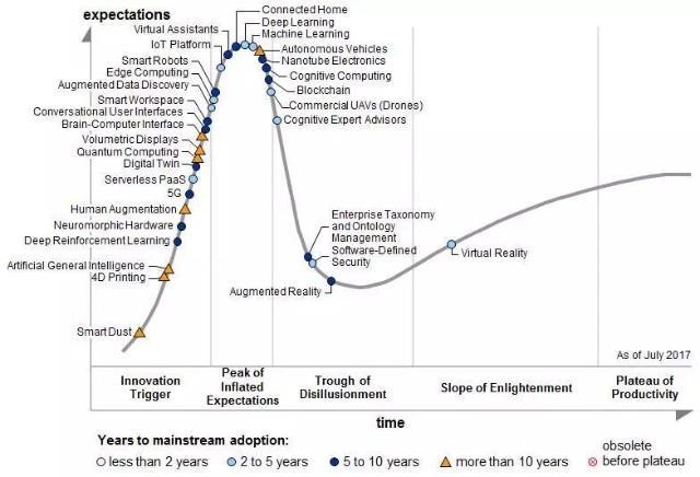 """改良,与,创新,古典,红木,家具行业,在,最初,的, . 人工智能的""""虚假式繁荣"""""""