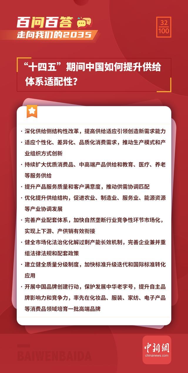 """「走向我們的2035·百問百答」""""十四五""""期間中國如何提升供給體系適配性?"""