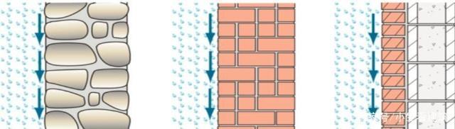 专题研究—装配式建筑接缝防水设计