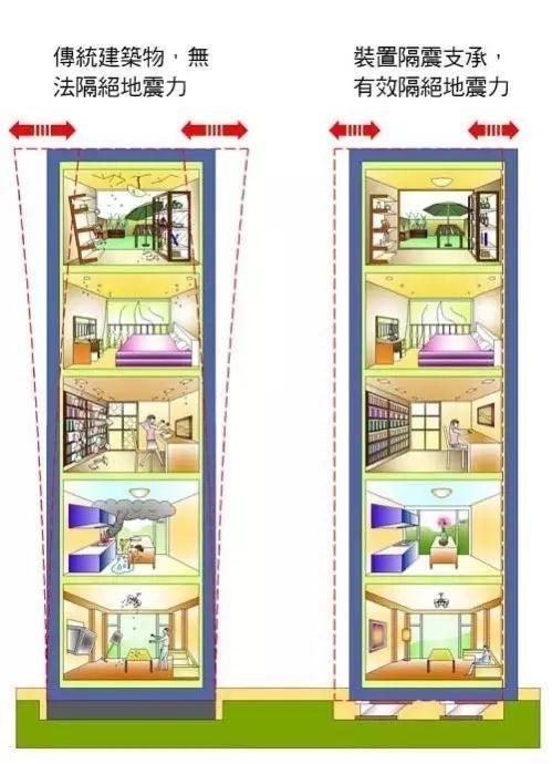 安徽微威集团正式试制建筑橡胶减震支座(图15)