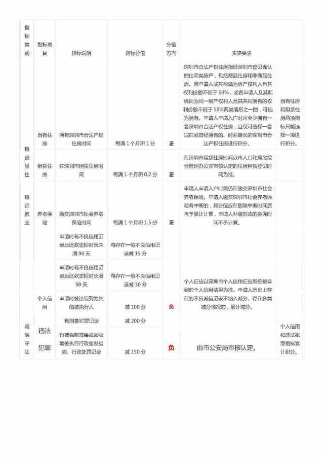 2018斥巨资棋牌游戏 2017深圳申请棋牌室 深圳怎样开棋牌室才合法