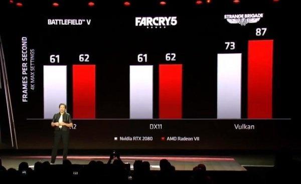 真龙到来 AMD发布7nm CPU和GPU AMD 第12张