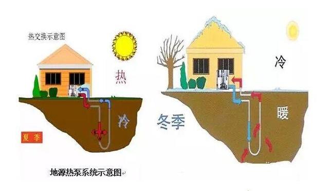 湖北打井|湖北地源熱泵打井|湖北水源熱泵打井|湖北地源熱泵施工安裝|湖北水源熱泵施工安裝