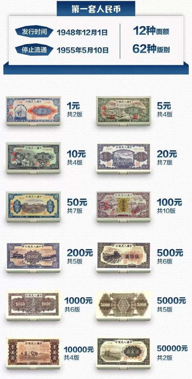 3元钞5万元钞,隐藏在人民币里的故事,你知道多少?