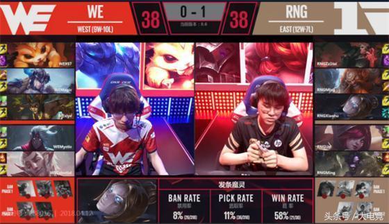 LOL:季后赛第一轮RNG VS WE赛后分析――成也957,败也957?