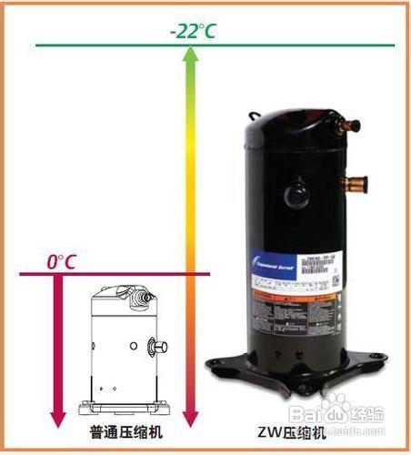 如何保养空气能热泵机组?