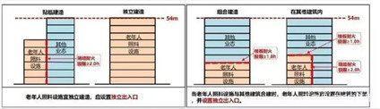 """018《建筑设计防火规范》修订条文及说明"""""""
