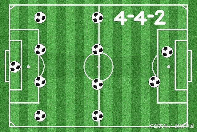 足球主流战术和阵型的演变
