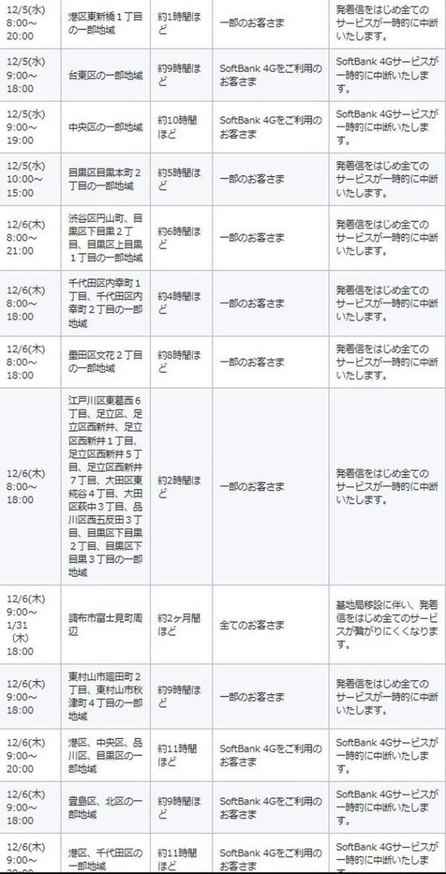 it 网站:日本大面积网瘫 三大网络运营商之一softbank突发通信障碍-U9SEO
