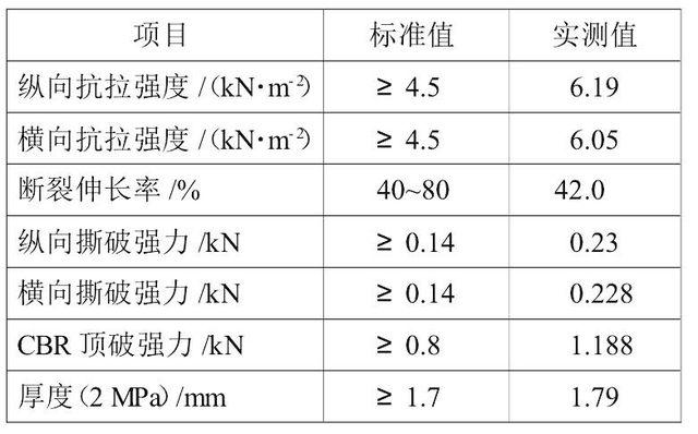 土工布技术标准