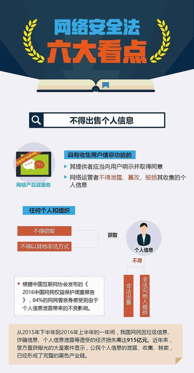 《中华人民共和国网络安全法》Crel+F可以快速查询 ---持续更新!!! 第3张