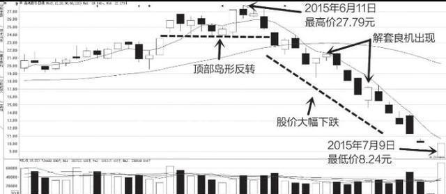 2018年01月15日 - 伍線開花 - .